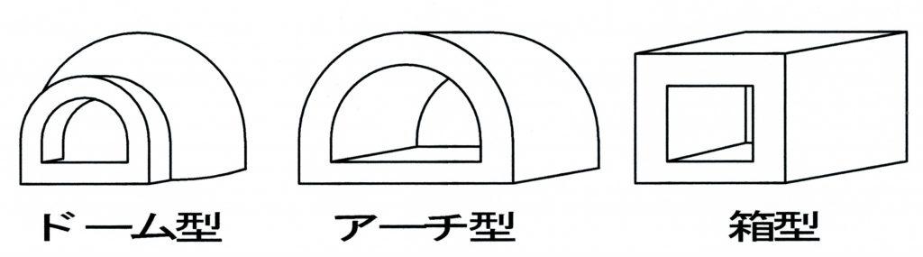 17.09.10.ピザ釜形状別
